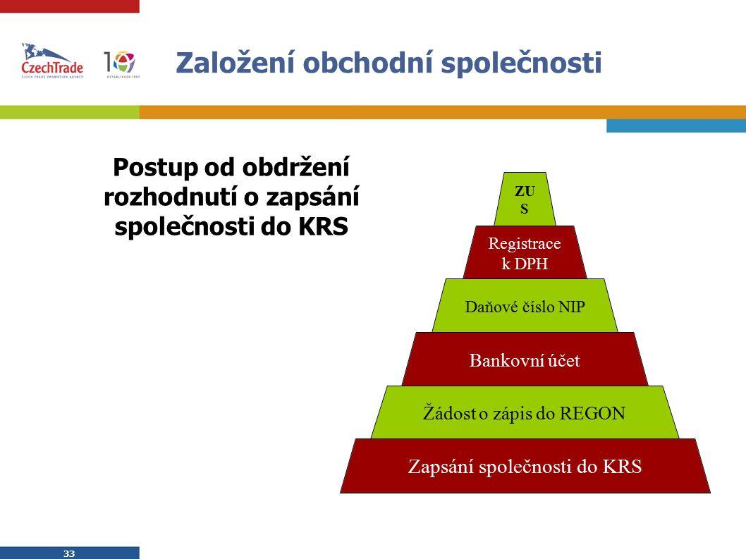 33 Založení obchodní společnosti Postup od obdržení rozhodnutí o zapsání společnosti do KRS ZUS Registrace k DPH Daňové číslo NIP Bankovní účet Žádost o zápis do REGON Zapsání společnosti do KRS