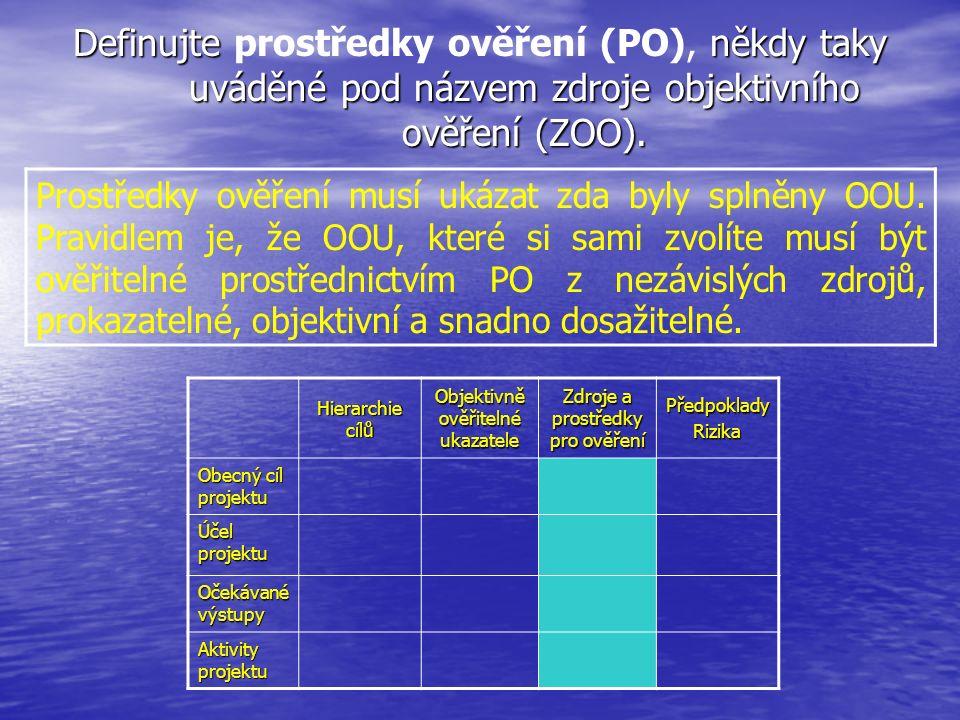 Definujte někdy taky uváděné pod názvem zdroje objektivního ověření (ZOO). Definujte prostředky ověření (PO), někdy taky uváděné pod názvem zdroje obj