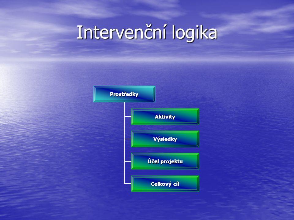 Intervenční logika Prostředky Aktivity Výsledky Účel projektu Celkový cíl