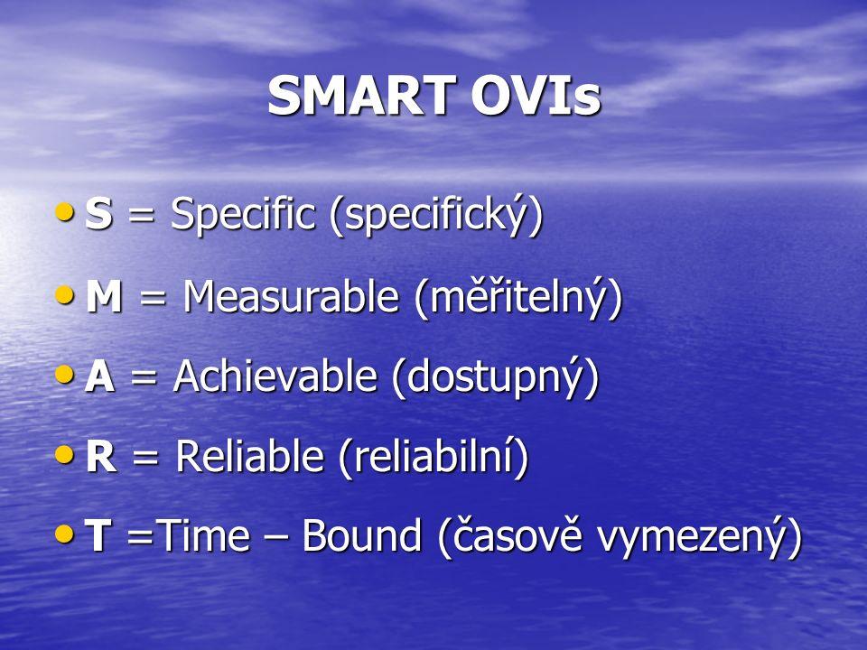 SMART OVIs S = Specific (specifický) S = Specific (specifický) M = Measurable (měřitelný) M = Measurable (měřitelný) A = Achievable (dostupný) A = Achievable (dostupný) R = Reliable (reliabilní) R = Reliable (reliabilní) T =Time – Bound (časově vymezený) T =Time – Bound (časově vymezený)