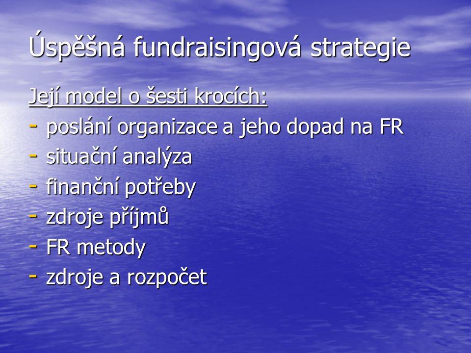 Úspěšná fundraisingová strategie Její model o šesti krocích: - poslání organizace a jeho dopad na FR - situační analýza - finanční potřeby - zdroje příjmů - FR metody - zdroje a rozpočet