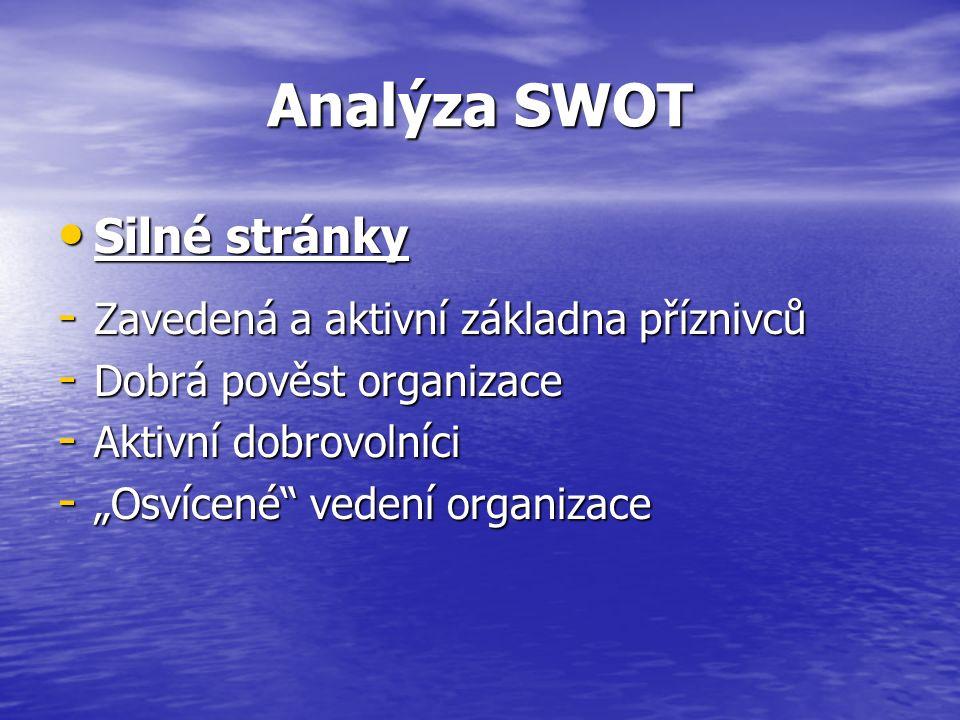 """Analýza SWOT Silné stránky Silné stránky - Zavedená a aktivní základna příznivců - Dobrá pověst organizace - Aktivní dobrovolníci - """"Osvícené vedení organizace"""