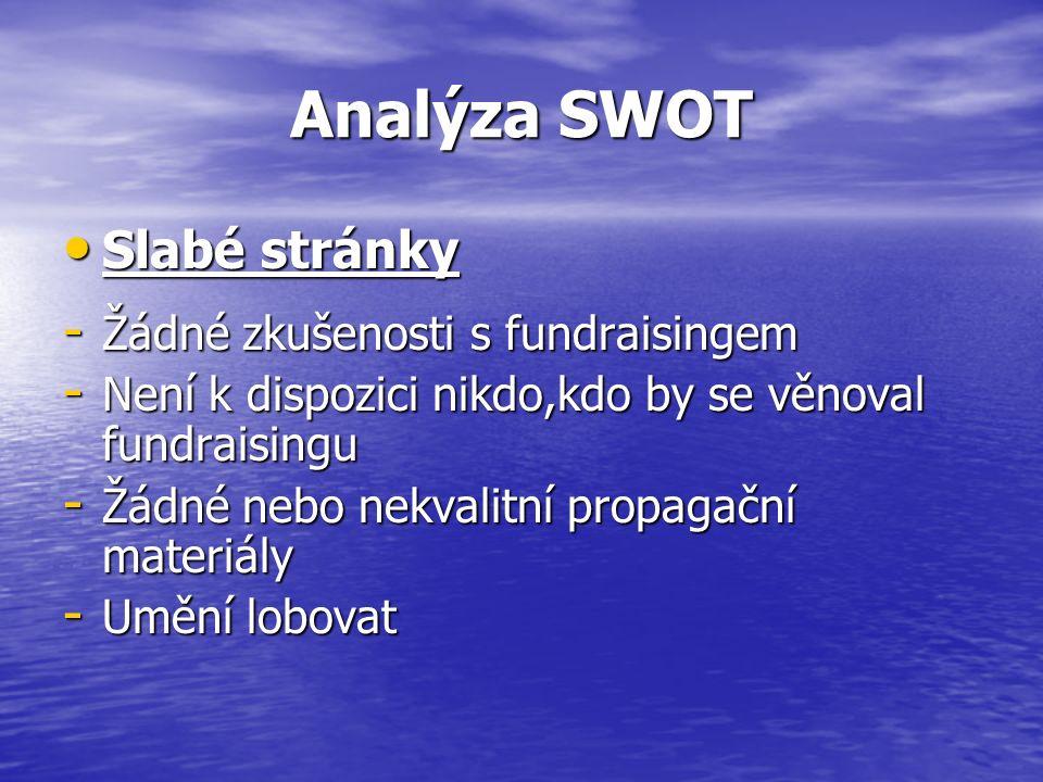 Analýza SWOT Slabé stránky Slabé stránky - Žádné zkušenosti s fundraisingem - Není k dispozici nikdo,kdo by se věnoval fundraisingu - Žádné nebo nekvalitní propagační materiály - Umění lobovat
