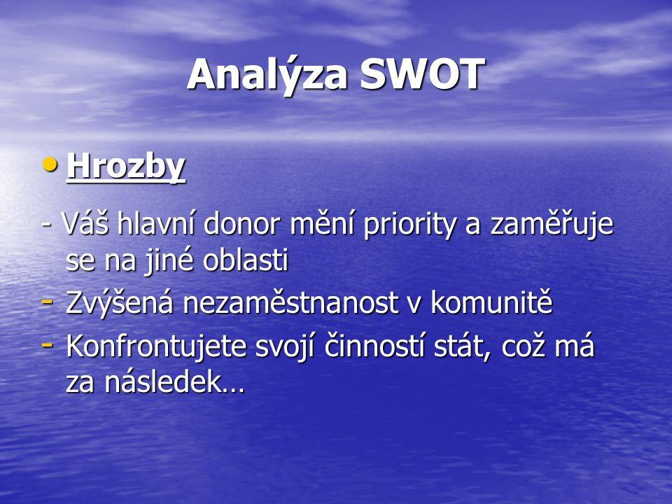 Analýza SWOT Hrozby Hrozby - Váš hlavní donor mění priority a zaměřuje se na jiné oblasti - Zvýšená nezaměstnanost v komunitě - Konfrontujete svojí činností stát, což má za následek…