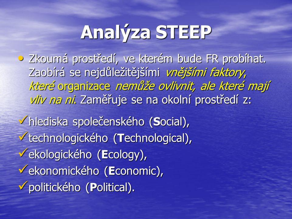 Analýza STEEP Zkoumá prostředí, ve kterém bude FR probíhat. Zaobírá se nejdůležitějšími vnějšími faktory, které organizace nemůže ovlivnit, ale které