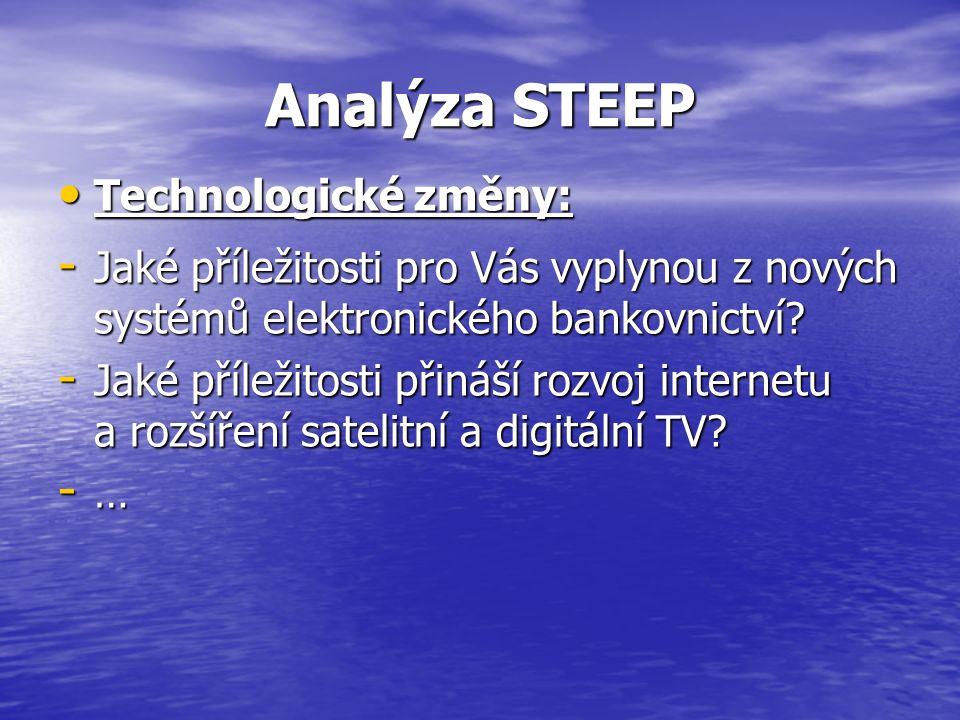 Analýza STEEP Technologické změny: Technologické změny: - Jaké příležitosti pro Vás vyplynou z nových systémů elektronického bankovnictví? - Jaké příl