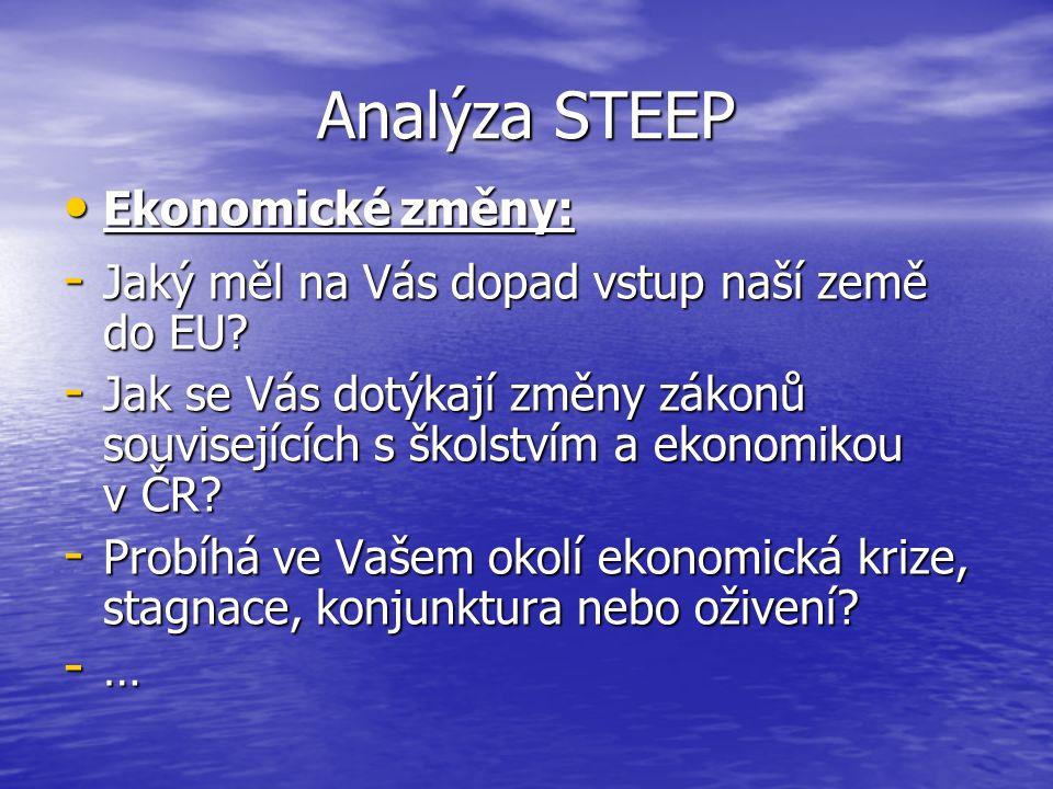 Analýza STEEP Ekonomické změny: Ekonomické změny: - Jaký měl na Vás dopad vstup naší země do EU? - Jak se Vás dotýkají změny zákonů souvisejících s šk