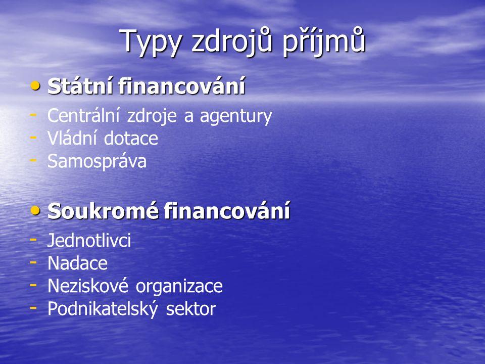 Typy zdrojů příjmů Státní financování Státní financování - - Centrální zdroje a agentury - - Vládní dotace - - Samospráva Soukromé financování Soukromé financování - - Jednotlivci - - Nadace - - Neziskové organizace - - Podnikatelský sektor