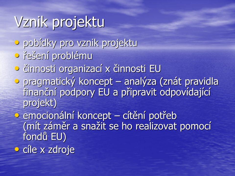 Vznik projektu pobídky pro vznik projektu pobídky pro vznik projektu řešení problému řešení problému činnosti organizací x činnosti EU činnosti organizací x činnosti EU pragmatický koncept – analýza (znát pravidla finanční podpory EU a připravit odpovídající projekt) pragmatický koncept – analýza (znát pravidla finanční podpory EU a připravit odpovídající projekt) emocionální koncept – cítění potřeb (mít záměr a snažit se ho realizovat pomocí fondů EU) emocionální koncept – cítění potřeb (mít záměr a snažit se ho realizovat pomocí fondů EU) cíle x zdroje cíle x zdroje