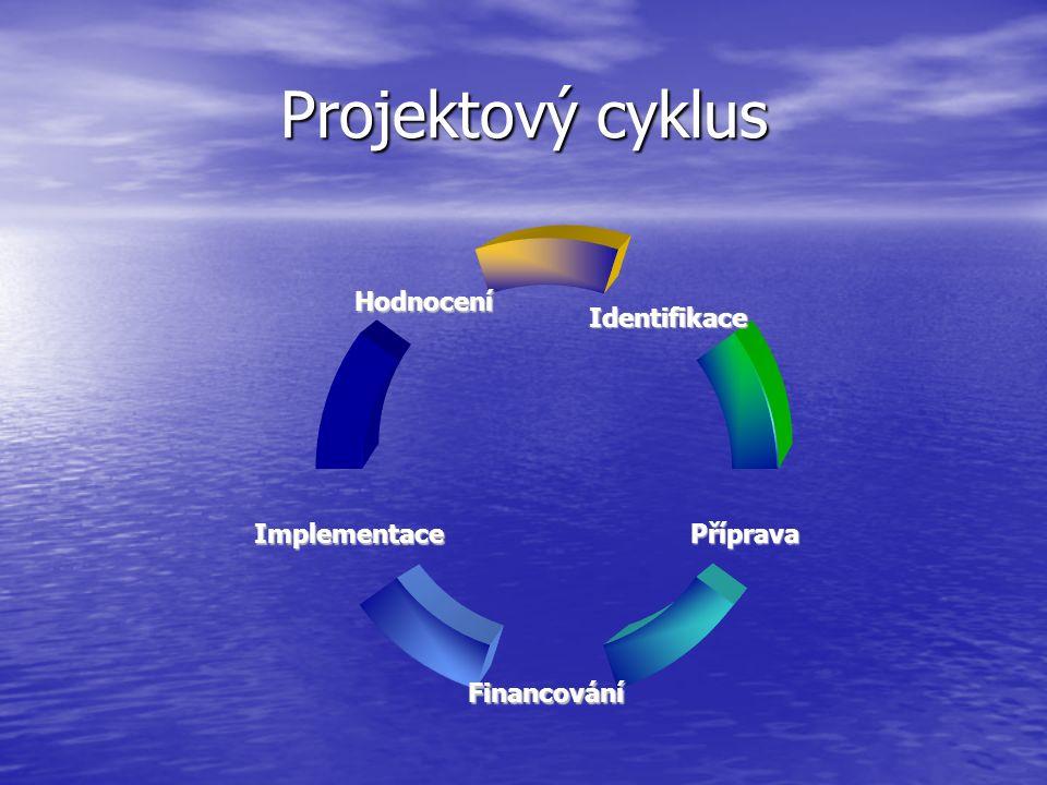 Projektový cyklus Identifikace Příprava Financování Implementace Hodnocení