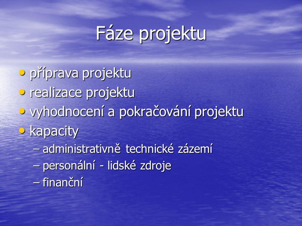 Fáze projektu příprava projektu příprava projektu realizace projektu realizace projektu vyhodnocení a pokračování projektu vyhodnocení a pokračování projektu kapacity kapacity –administrativně technické zázemí –personální - lidské zdroje –finanční