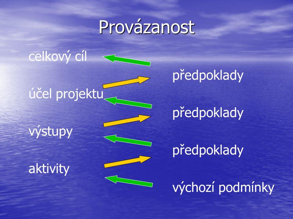 Provázanost celkový cíl předpoklady účel projektu předpoklady výstupy předpoklady aktivity výchozí podmínky