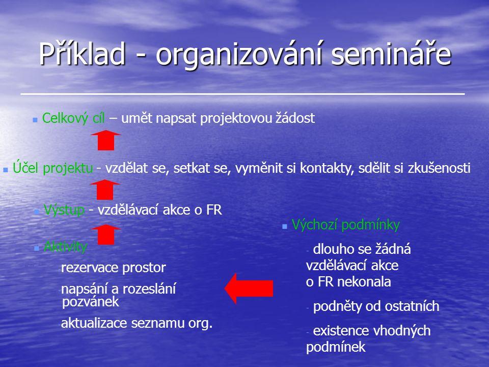 Příklad - organizování semináře Celkový cíl – umět napsat projektovou žádost Účel projektu - vzdělat se, setkat se, vyměnit si kontakty, sdělit si zkušenosti Výstup - vzdělávací akce o FR Aktivity - - rezervace prostor - - napsání a rozeslání pozvánek - - aktualizace seznamu org.