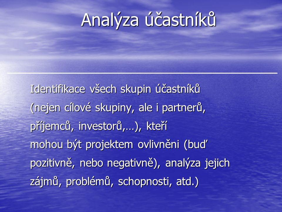 Analýza účastníků Identifikace všech skupin účastníků (nejen cílové skupiny, ale i partnerů, příjemců, investorů,…), kteří mohou být projektem ovlivněni (buď pozitivně, nebo negativně), analýza jejich zájmů, problémů, schopnosti, atd.)