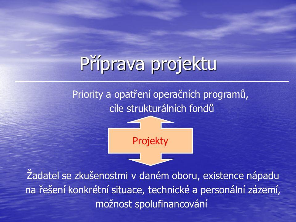 Příprava projektu Projekty Priority a opatření operačních programů, cíle strukturálních fondů Žadatel se zkušenostmi v daném oboru, existence nápadu na řešení konkrétní situace, technické a personální zázemí, možnost spolufinancování