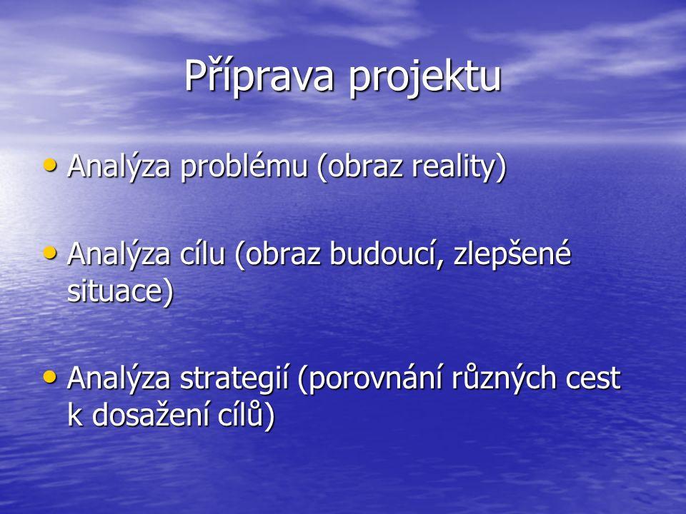 Příprava projektu Analýza problému (obraz reality) Analýza problému (obraz reality) Analýza cílu (obraz budoucí, zlepšené situace) Analýza cílu (obraz budoucí, zlepšené situace) Analýza strategií (porovnání různých cest k dosažení cílů) Analýza strategií (porovnání různých cest k dosažení cílů)