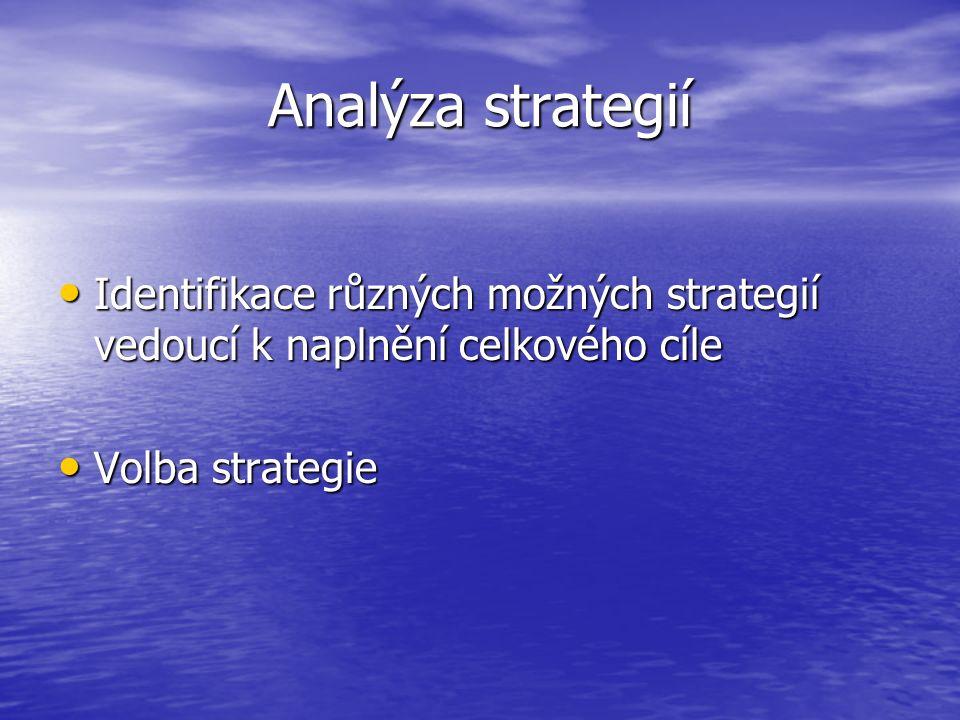 Analýza strategií Identifikace různých možných strategií vedoucí k naplnění celkového cíle Identifikace různých možných strategií vedoucí k naplnění celkového cíle Volba strategie Volba strategie