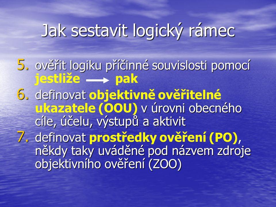 Jak sestavit logický rámec 5. o věřit logiku příčinné souvislosti pomocí jestliže pak 6. d efinovat objektivně ověřitelné ukazatele (OOU) v úrovni obe