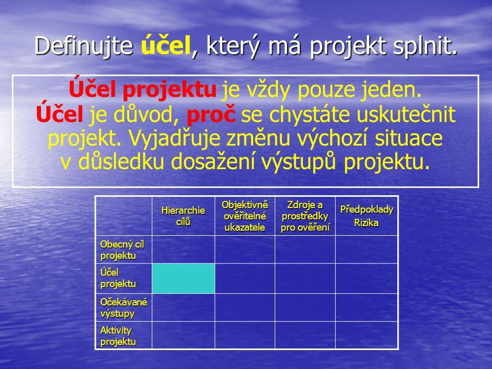 Definujte, který má projekt splnit. Definujte účel, který má projekt splnit. Hierarchie cílů Objektivně ověřitelné ukazatele Zdroje a prostředky pro o