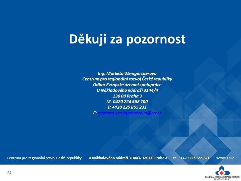 Centrum pro regionální rozvoj České republikyU Nákladového nádraží 3144/4, 130 00 Praha 3tel.: +420 225 855 321 www.crr.cz Děkuji za pozornost Ing. Ma
