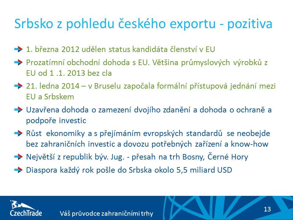 13 Váš průvodce zahraničními trhy Srbsko z pohledu českého exportu - pozitiva 1. března 2012 udělen status kandidáta členství v EU Prozatímní obchodní
