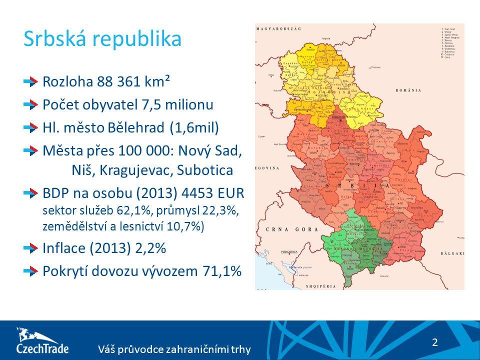 2 Váš průvodce zahraničními trhy Srbská republika Rozloha 88 361 km² Počet obyvatel 7,5 milionu Hl. město Bělehrad (1,6mil) Města přes 100 000: Nový S