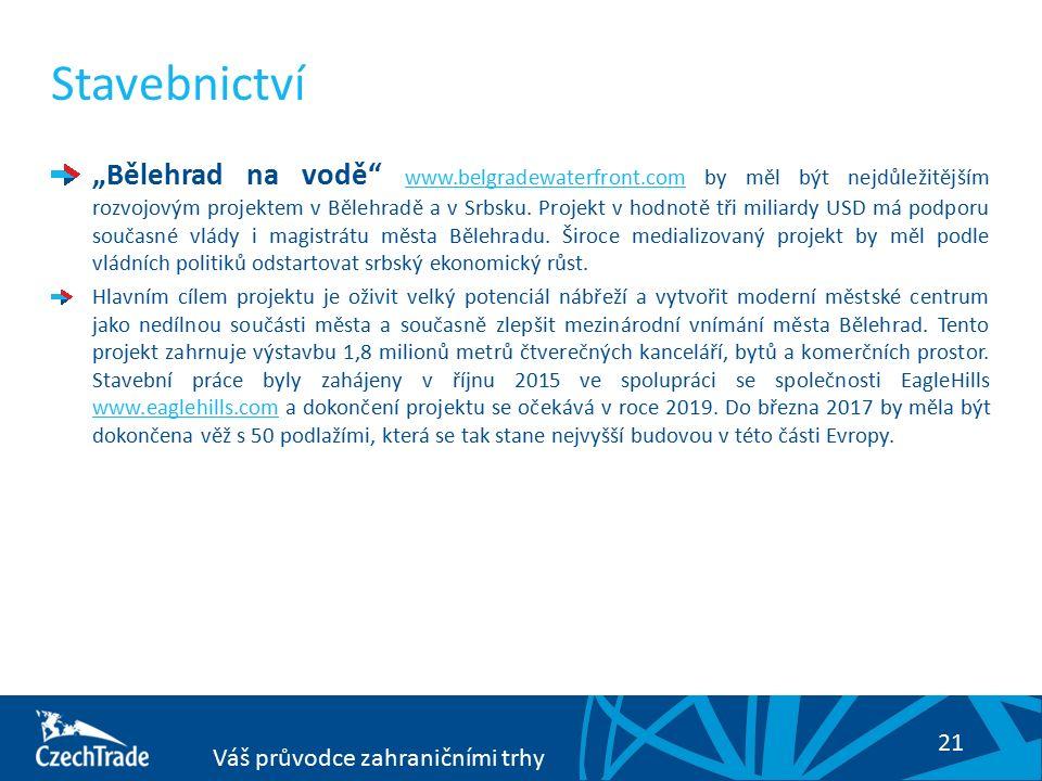 """21 Váš průvodce zahraničními trhy Stavebnictví """"Bělehrad na vodě www.belgradewaterfront.com by měl být nejdůležitějším rozvojovým projektem v Bělehradě a v Srbsku."""