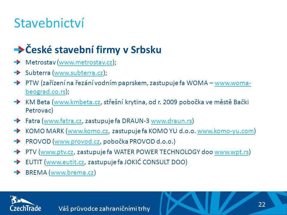 22 Váš průvodce zahraničními trhy Stavebnictví České stavební firmy v Srbsku Metrostav (www.metrostav.cz);www.metrostav.cz Subterra (www.subterra.cz);www.subterra.cz PTW (zařízení na řezání vodním paprskem, zastupuje fa WOMA – www.woma- beograd.co.rs);www.woma- beograd.co.rs KM Beta (www.kmbeta.cz, střešní krytina, od r.