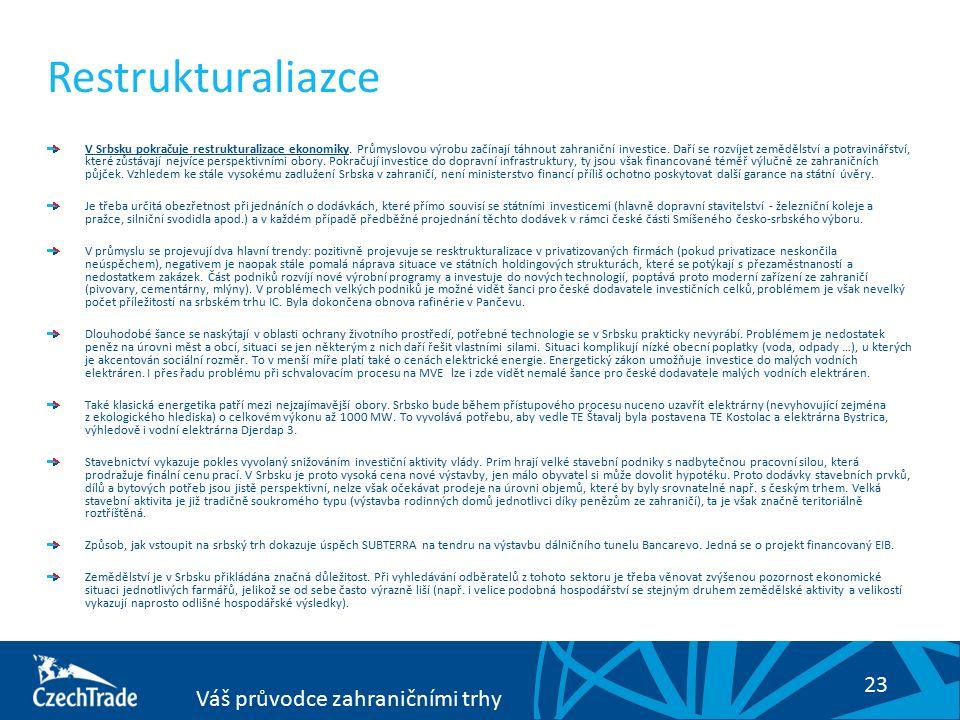 23 Váš průvodce zahraničními trhy Restrukturaliazce V Srbsku pokračuje restrukturalizace ekonomiky. Průmyslovou výrobu začínají táhnout zahraniční inv