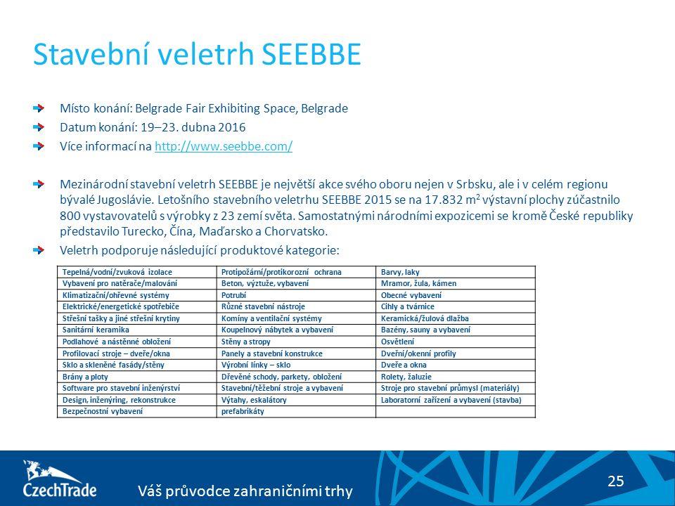 25 Váš průvodce zahraničními trhy Stavební veletrh SEEBBE Místo konání: Belgrade Fair Exhibiting Space, Belgrade Datum konání: 19–23. dubna 2016 Více