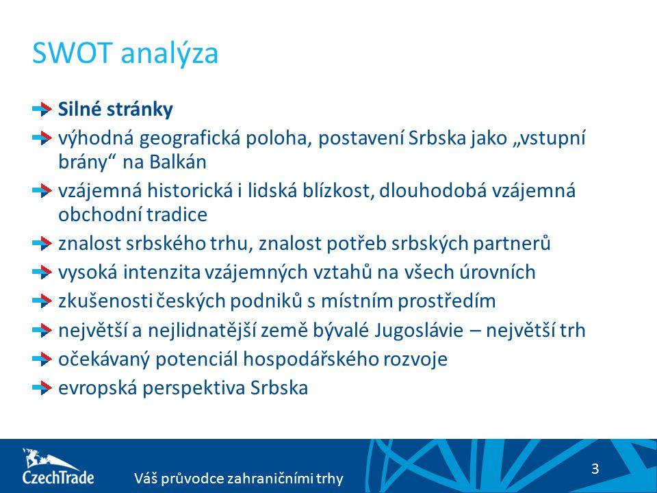 """3 Váš průvodce zahraničními trhy SWOT analýza Silné stránky výhodná geografická poloha, postavení Srbska jako """"vstupní brány na Balkán vzájemná historická i lidská blízkost, dlouhodobá vzájemná obchodní tradice znalost srbského trhu, znalost potřeb srbských partnerů vysoká intenzita vzájemných vztahů na všech úrovních zkušenosti českých podniků s místním prostředím největší a nejlidnatější země bývalé Jugoslávie – největší trh očekávaný potenciál hospodářského rozvoje evropská perspektiva Srbska"""