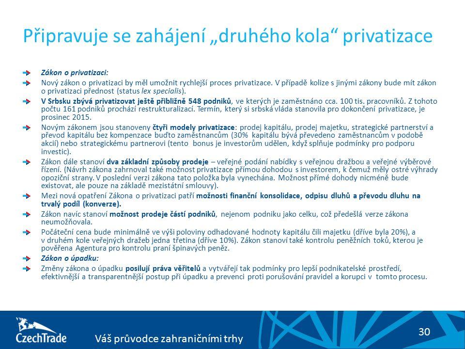 """30 Váš průvodce zahraničními trhy Připravuje se zahájení """"druhého kola privatizace Zákon o privatizaci: Nový zákon o privatizaci by měl umožnit rychlejší proces privatizace."""