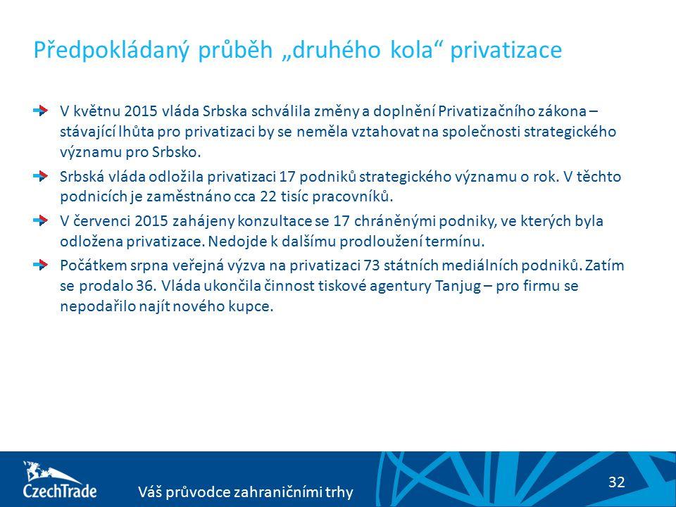"""32 Váš průvodce zahraničními trhy Předpokládaný průběh """"druhého kola privatizace V květnu 2015 vláda Srbska schválila změny a doplnění Privatizačního zákona – stávající lhůta pro privatizaci by se neměla vztahovat na společnosti strategického významu pro Srbsko."""