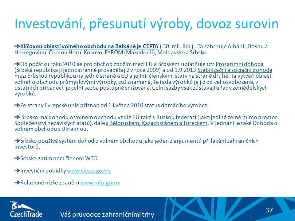37 Váš průvodce zahraničními trhy Investování, přesunutí výroby, dovoz surovin Klíčovou oblastí volného obchodu na Balkáně je CEFTA ( 30 mil. lidí ).