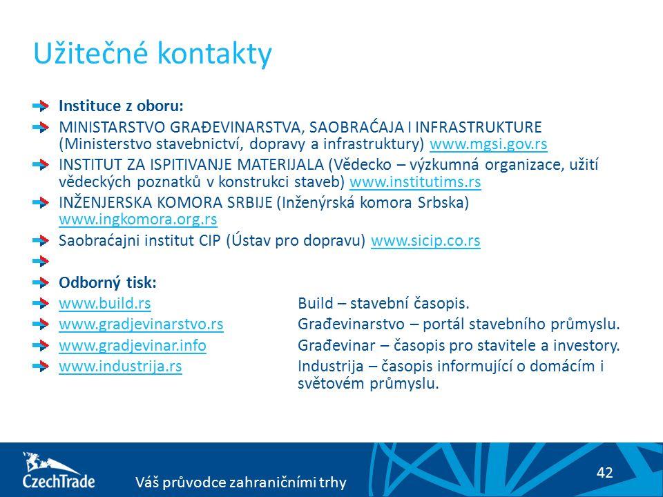 42 Váš průvodce zahraničními trhy Užitečné kontakty Instituce z oboru: MINISTARSTVO GRAĐEVINARSTVA, SAOBRAĆAJA I INFRASTRUKTURE (Ministerstvo stavebnictví, dopravy a infrastruktury) www.mgsi.gov.rswww.mgsi.gov.rs INSTITUT ZA ISPITIVANJE MATERIJALA (Vědecko – výzkumná organizace, užití vědeckých poznatků v konstrukci staveb) www.institutims.rswww.institutims.rs INŽENJERSKA KOMORA SRBIJE (Inženýrská komora Srbska) www.ingkomora.org.rs www.ingkomora.org.rs Saobraćajni institut CIP (Ústav pro dopravu) www.sicip.co.rs www.sicip.co.rs Odborný tisk: www.build.rswww.build.rs Build – stavební časopis.