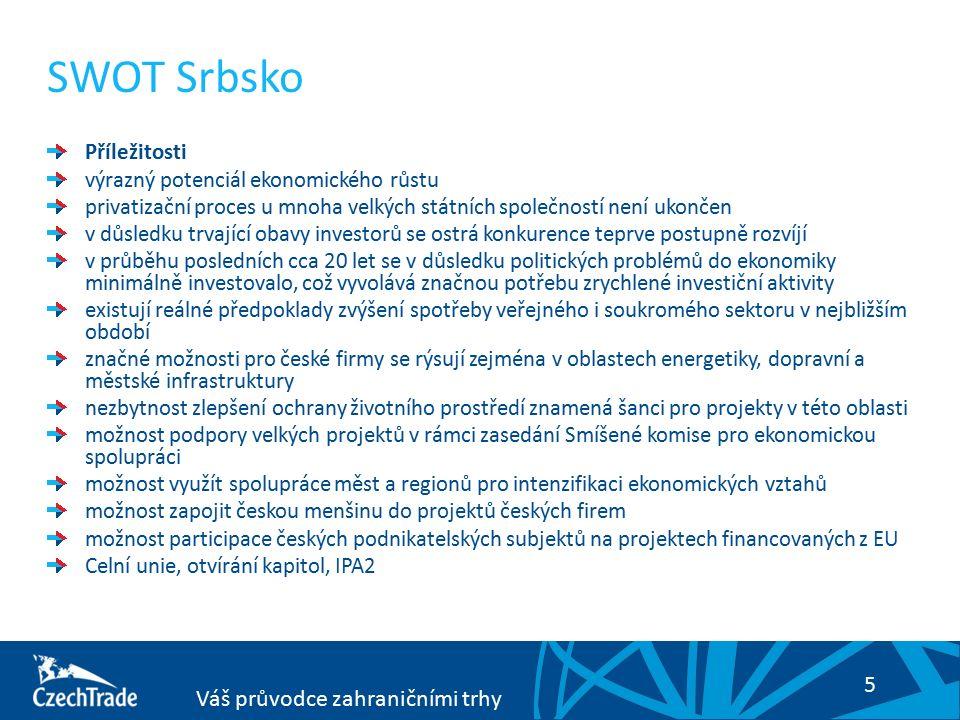 5 Váš průvodce zahraničními trhy SWOT Srbsko Příležitosti výrazný potenciál ekonomického růstu privatizační proces u mnoha velkých státních společnost
