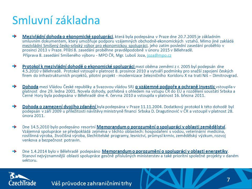 7 Váš průvodce zahraničními trhy Smluvní základna Mezivládní dohoda o ekonomické spolupráci, která byla podepsána v Praze dne 20.7.2005 je základním smluvním dokumentem, který umožňuje podporu vzájemných obchodně-ekonomických vztahů.