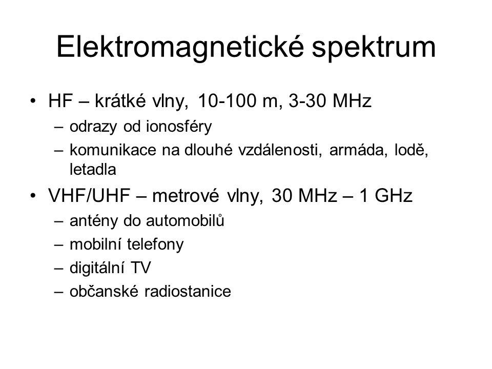 Elektromagnetické spektrum HF – krátké vlny, 10-100 m, 3-30 MHz –odrazy od ionosféry –komunikace na dlouhé vzdálenosti, armáda, lodě, letadla VHF/UHF – metrové vlny, 30 MHz – 1 GHz –antény do automobilů –mobilní telefony –digitální TV –občanské radiostanice