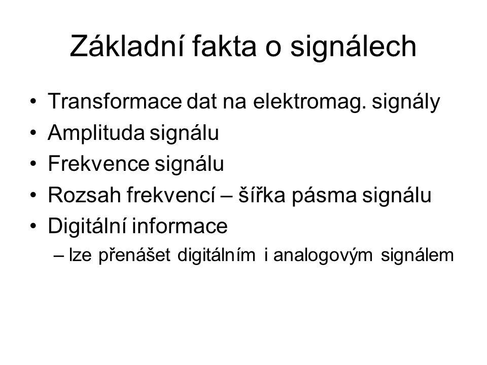 Základní fakta o signálech Transformace dat na elektromag. signály Amplituda signálu Frekvence signálu Rozsah frekvencí – šířka pásma signálu Digitáln