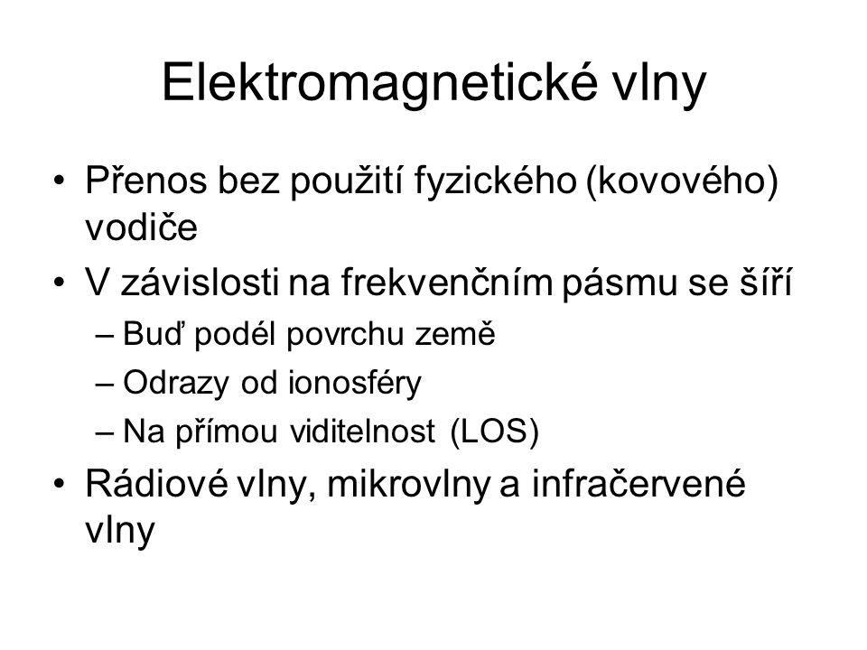 Elektromagnetické vlny Přenos bez použití fyzického (kovového) vodiče V závislosti na frekvenčním pásmu se šíří –Buď podél povrchu země –Odrazy od ion
