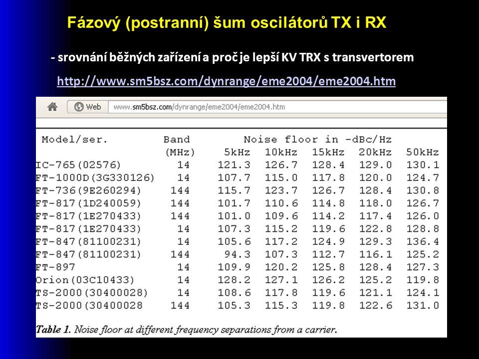 - srovnání běžných zařízení a proč je lepší KV TRX s transvertorem http://www.sm5bsz.com/dynrange/eme2004/eme2004.htm Fázový (postranní) šum oscilátorů TX i RX
