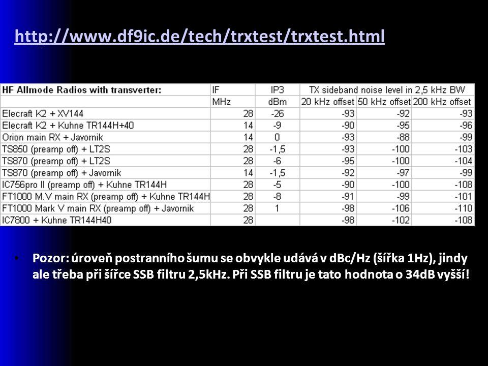 Pozor: úroveň postranního šumu se obvykle udává v dBc/Hz (šířka 1Hz), jindy ale třeba při šířce SSB filtru 2,5kHz.