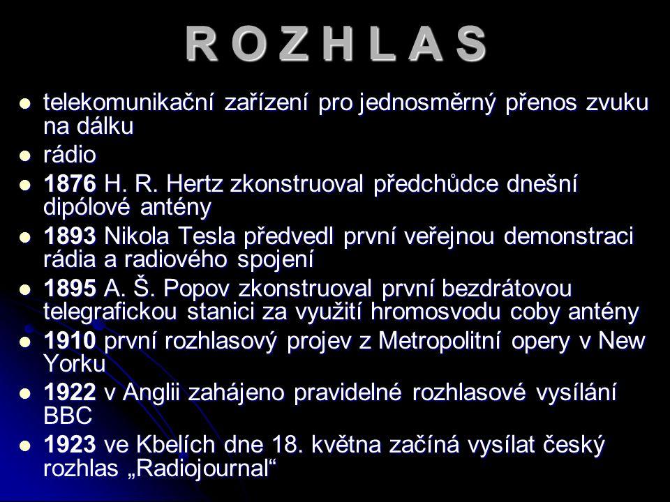 R O Z H L A S telekomunikační zařízení pro jednosměrný přenos zvuku na dálku rádio 1876 H.