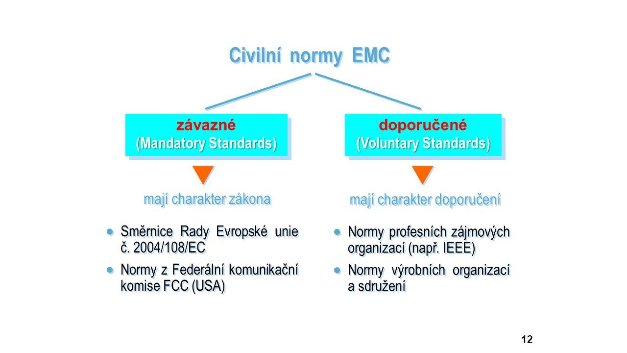 12 závazné (Mandatory Standards) závazné (Mandatory Standards) doporučené (Voluntary Standards) doporučené (Voluntary Standards) Civilní normy EMC  