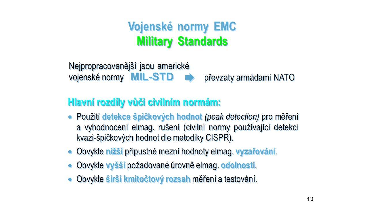 13 Vojenské normy EMC Military Standards Vojenské normy EMC Military Standards Nejpropracovanější jsou americké vojenské normy MIL-STD   převzaty ar
