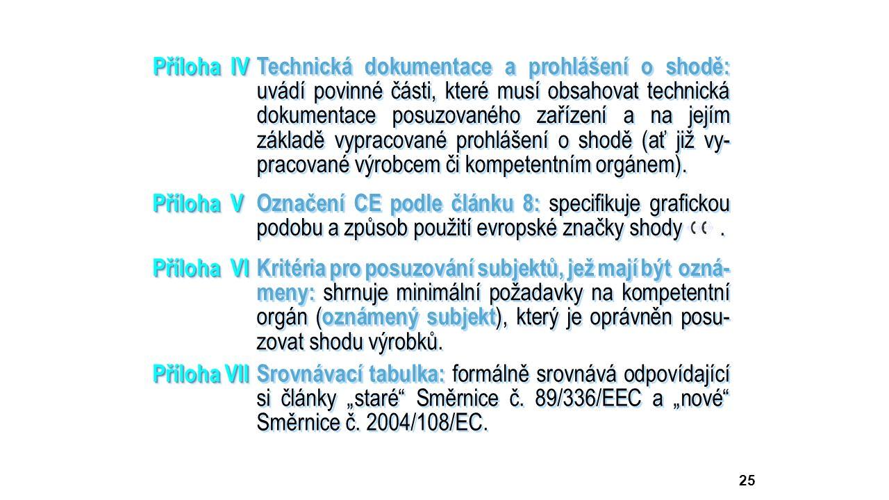 25 Příloha IV Příloha IVTechnická dokumentace a prohlášení o shodě: uvádí povinné části, které musí obsahovat technická dokumentace posuzovaného zařízení a na jejím základě vypracované prohlášení o shodě (ať již vy- pracované výrobcem či kompetentním orgánem).