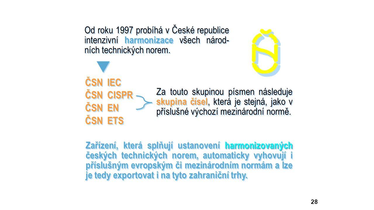 28 Od roku 1997 probíhá v České republice intenzivní harmonizace všech národ- ních technických norem. ČSN IEC ČSN CISPR ČSN EN ČSN ETS ČSN IEC ČSN CIS
