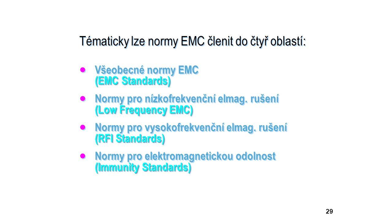 Tématicky lze normy EMC členit do čtyř oblastí: (EMC Standards)  Všeobecné normy EMC (EMC Standards) (Low Frequency EMC)  Normy pro nízkofrekvenční