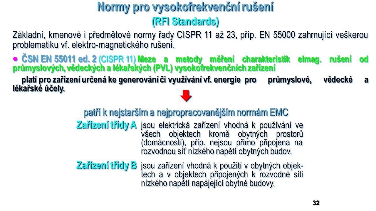 Normy pro vysokofrekvenční rušení (RFI Standards) Normy pro vysokofrekvenční rušení (RFI Standards) 32 Základní, kmenové i předmětové normy řady CISPR 11 až 23, příp.