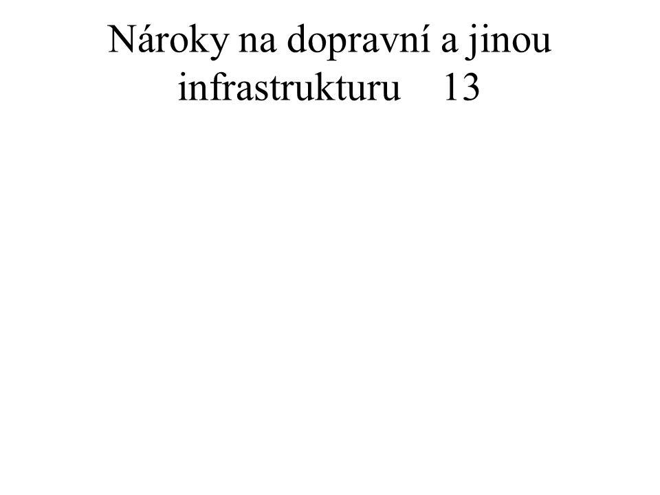 Nároky na dopravní a jinou infrastrukturu13